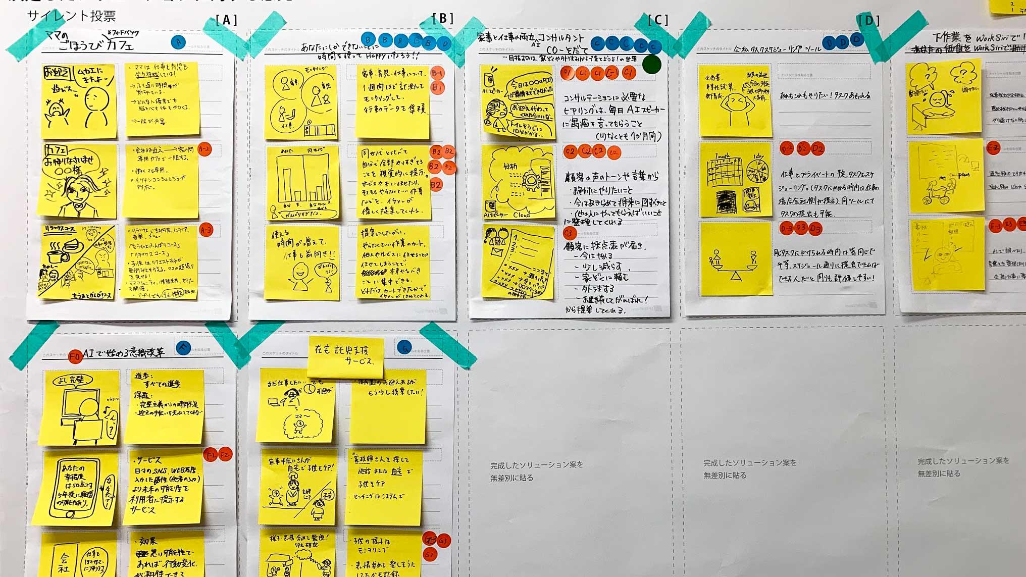 デザインスプリント3.0のフェーズ4 : 決定する