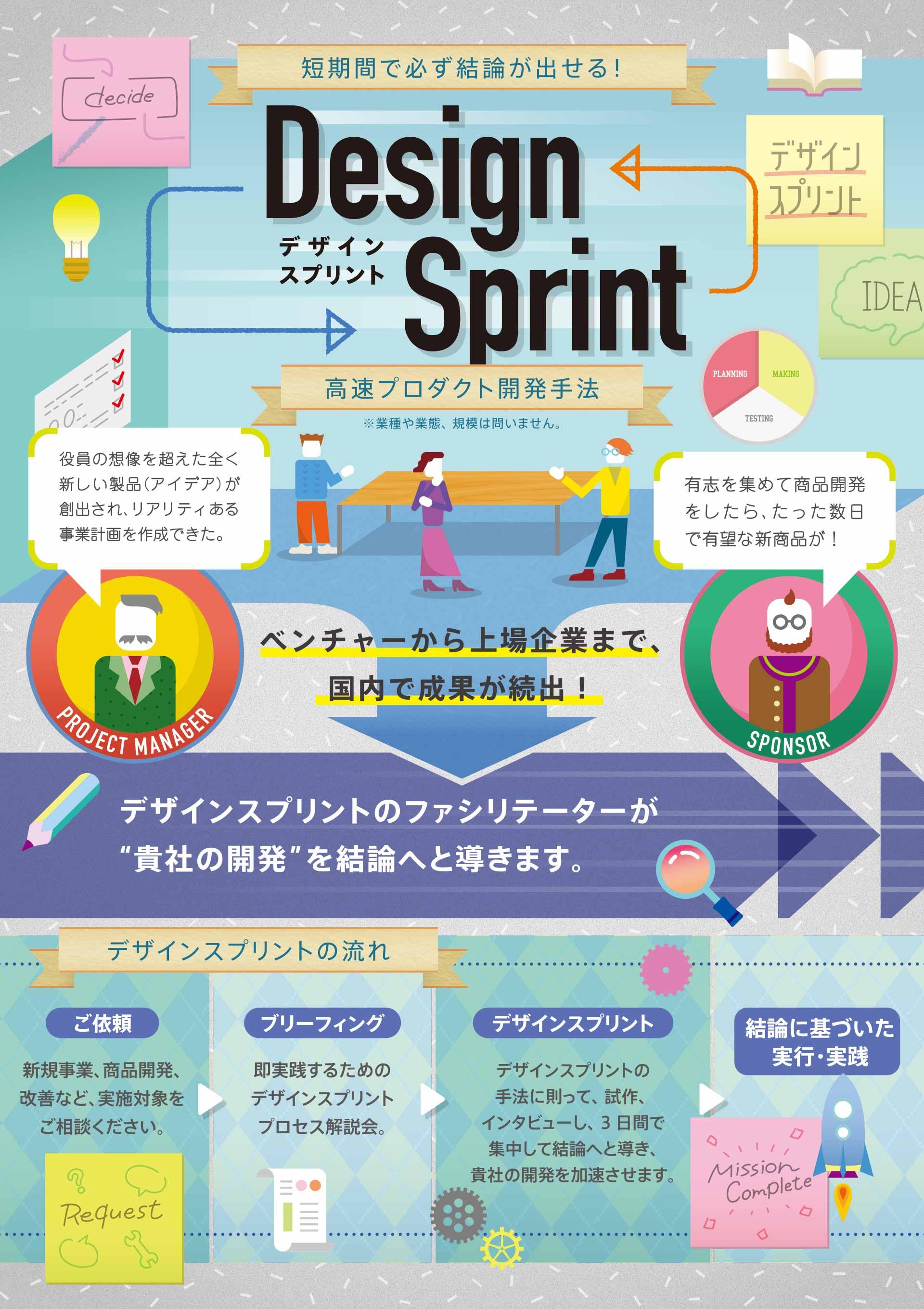 デザインスプリント3.0のデザインスプリント - 高速プロダクト開発手法